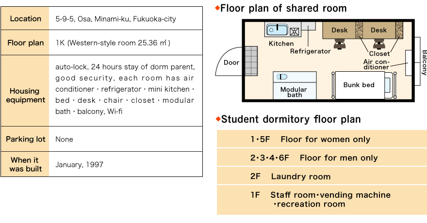dormitory information