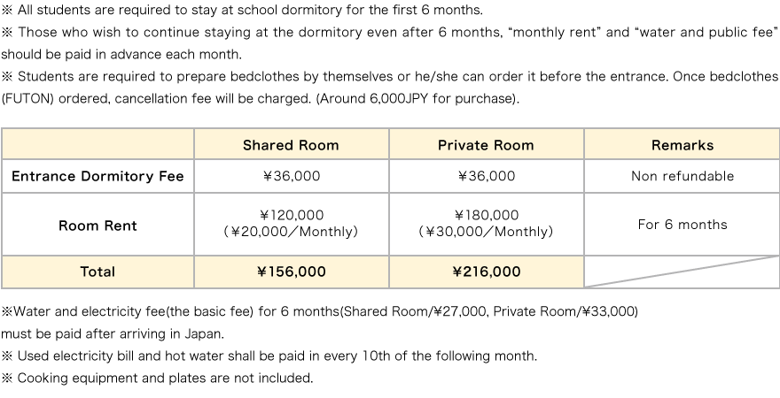 About dormitory entrance fee