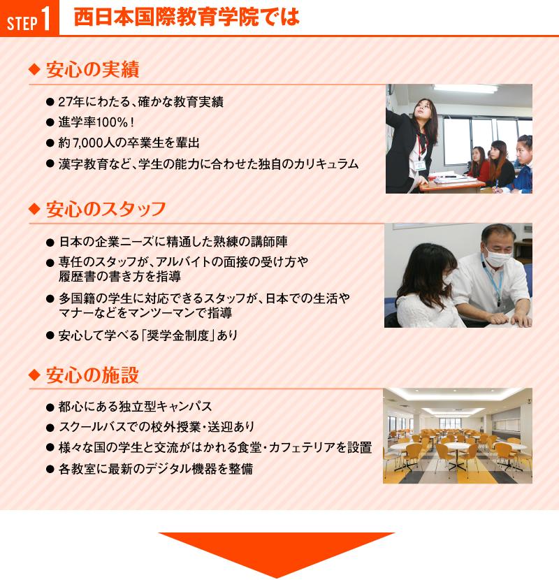 [STEP1 西日本国際教育学院では]◆ 安心の実績●25年にわたる、確かな教育実績●進学率100%!●約6,000人の卒業生を輩出●漢字教育など、学生の能力に合わせた独自のカリキュラム/◆ 安心のスタッフ●日本の企業ニーズに精通した熟練の講師陣●専任のスタッフが、アルバイトの面接の受け方や履歴書の書き方を指導●多国籍の学生に対応できるスタッフが、日本での生活やマナーなどをマンツーマンで指導●安心して学べる「奨学金制度」あり/◆ 安心の施設●都心にある独立型キャンパス●スクールバスでの校外授業・送迎あり●様々な国の学生と交流がはかれる食堂・カフェテリアを設置●各教室に最新のデジタル機器を整備