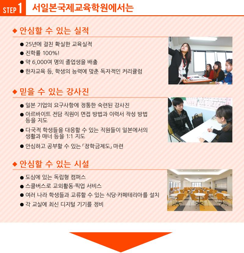 [STEP1 서일본국제교육학원에서는]