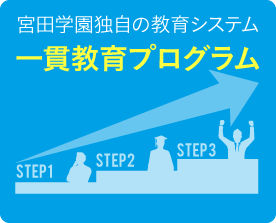 宮田学園独自の教育システム 一貫教育プログラム