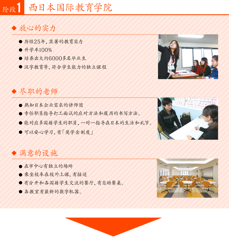 [阶段1 西日本国际教育学院]